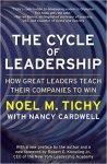Cycle of Leadership